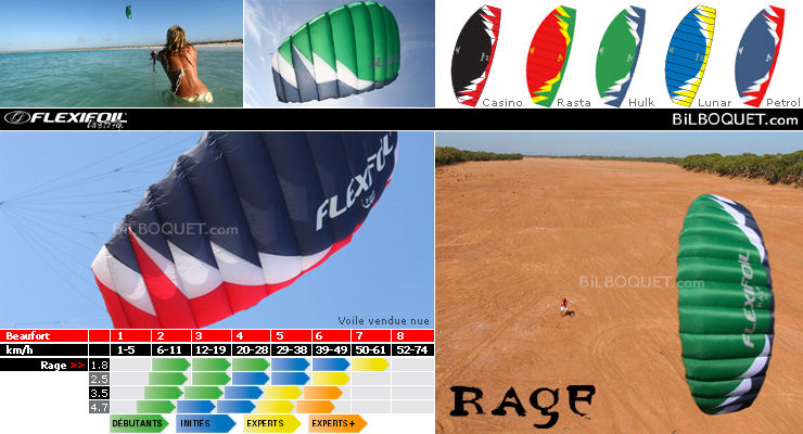 Rage 1.8m² - Kite only - Petrol Flexifoil