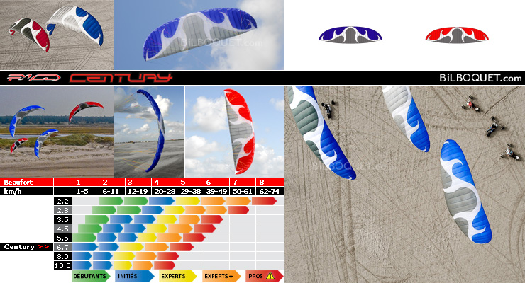 Century Soulfly II - Power Kite 6,7m PKD Intl. kites