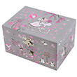 Musical Box Alice in Wonderland Trousselier